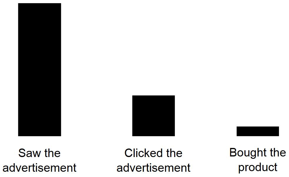 conversion-rate-optimization.jpg